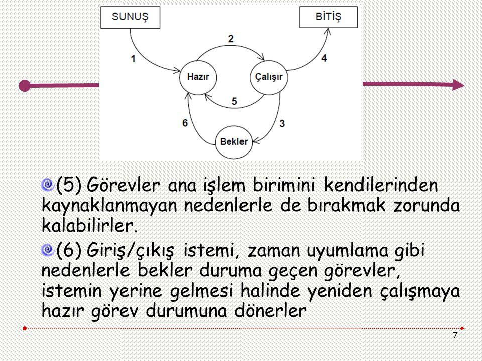 (5) Görevler ana işlem birimini kendilerinden kaynaklanmayan nedenlerle de bırakmak zorunda kalabilirler.