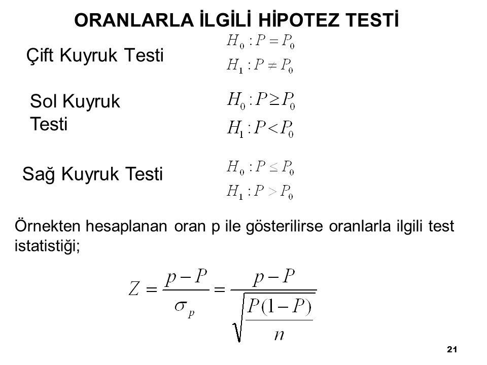 ORANLARLA İLGİLİ HİPOTEZ TESTİ