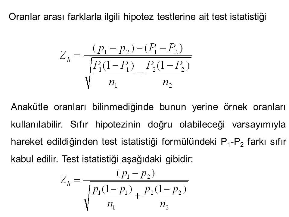 Oranlar arası farklarla ilgili hipotez testlerine ait test istatistiği