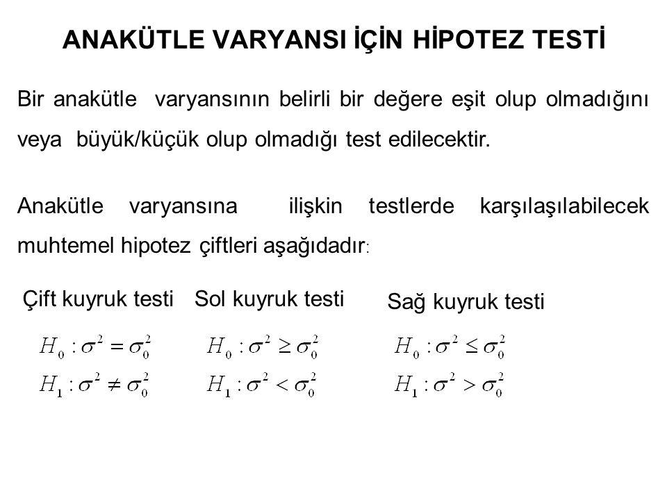 ANAKÜTLE VARYANSI İÇİN HİPOTEZ TESTİ