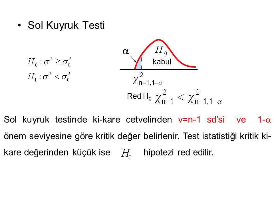 Sol Kuyruk Testi a. kabul. Red H0.