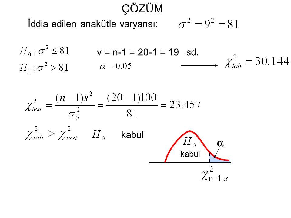 ÇÖZÜM a İddia edilen anakütle varyansı; v = n-1 = 20-1 = 19 sd. kabul