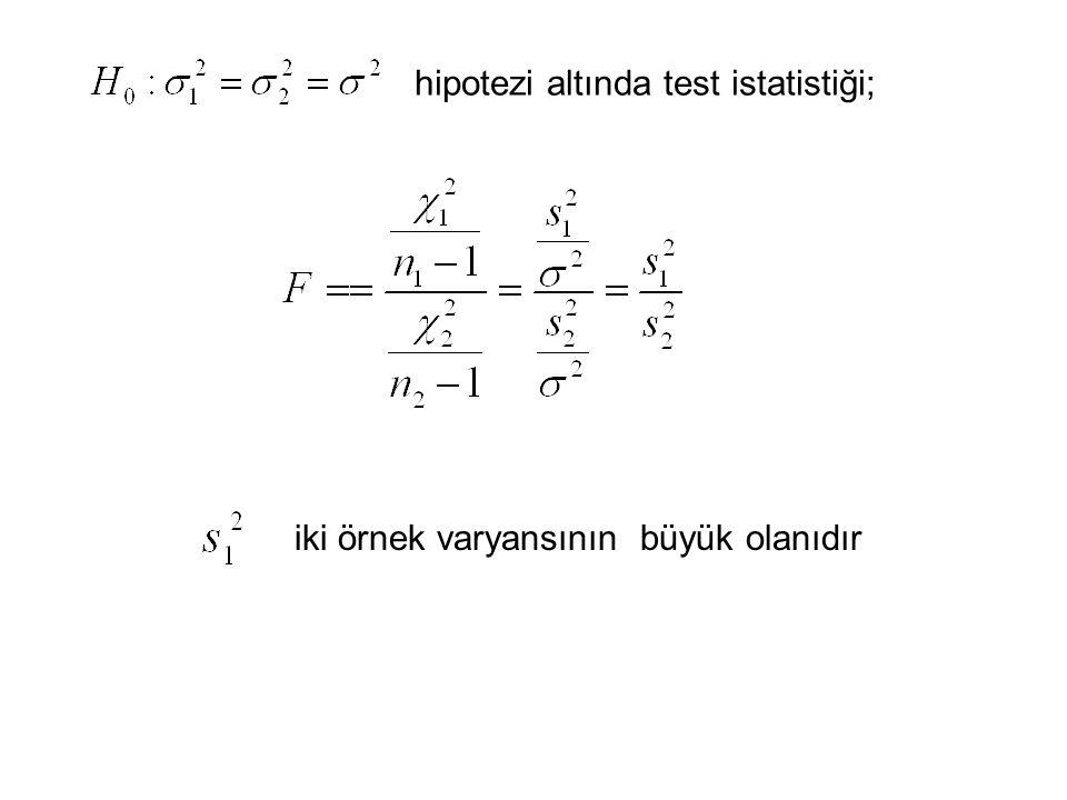 hipotezi altında test istatistiği;