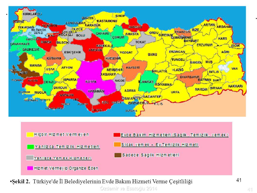 Şekil 2. Türkiye de İl Belediyelerinin Evde Bakım Hizmeti Verme Çeşitliliği