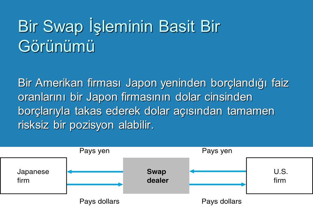 Bir Swap İşleminin Basit Bir Görünümü Bir Amerikan firması Japon yeninden borçlandığı faiz oranlarını bir Japon firmasının dolar cinsinden borçlarıyla takas ederek dolar açısından tamamen risksiz bir pozisyon alabilir.