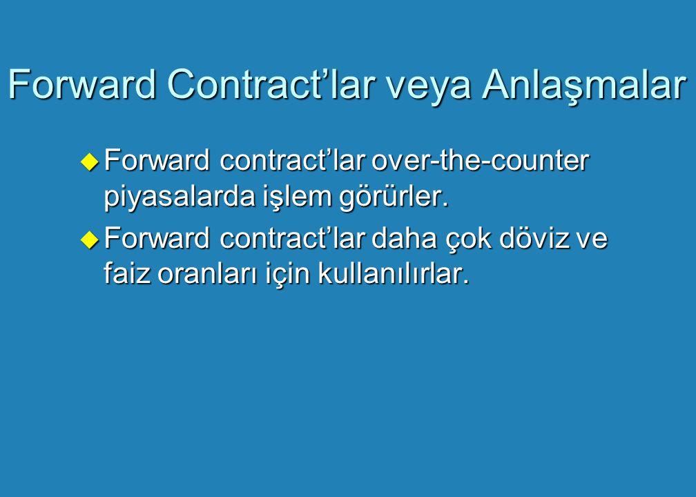 Forward Contract'lar veya Anlaşmalar