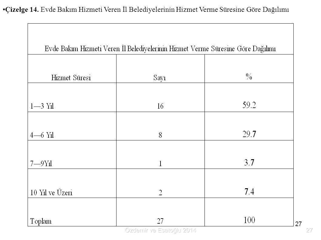Çizelge 14. Evde Bakım Hizmeti Veren İl Belediyelerinin Hizmet Verme Süresine Göre Dağılımı