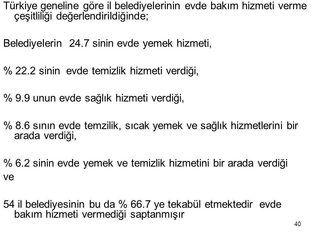 Türkiye geneline göre il belediyelerinin evde bakım hizmeti verme çeşitliliği değerlendirildiğinde;