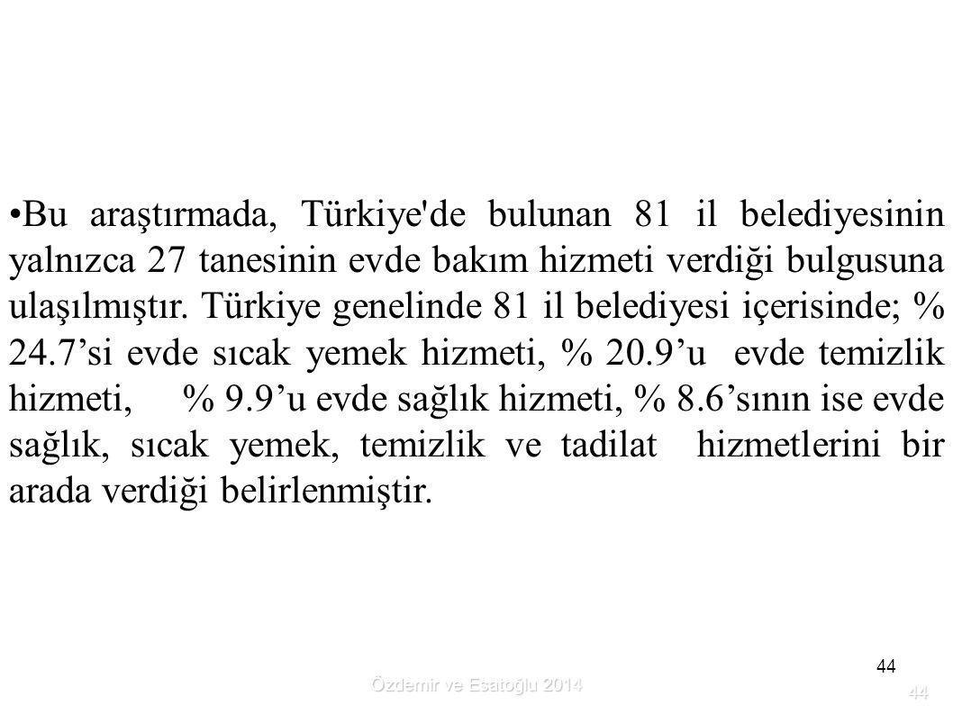 Bu araştırmada, Türkiye de bulunan 81 il belediyesinin yalnızca 27 tanesinin evde bakım hizmeti verdiği bulgusuna ulaşılmıştır. Türkiye genelinde 81 il belediyesi içerisinde; % 24.7'si evde sıcak yemek hizmeti, % 20.9'u evde temizlik hizmeti, % 9.9'u evde sağlık hizmeti, % 8.6'sının ise evde sağlık, sıcak yemek, temizlik ve tadilat hizmetlerini bir arada verdiği belirlenmiştir.