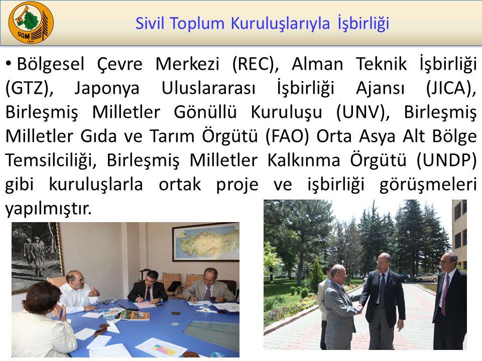 Sivil Toplum Kuruluşlarıyla İşbirliği