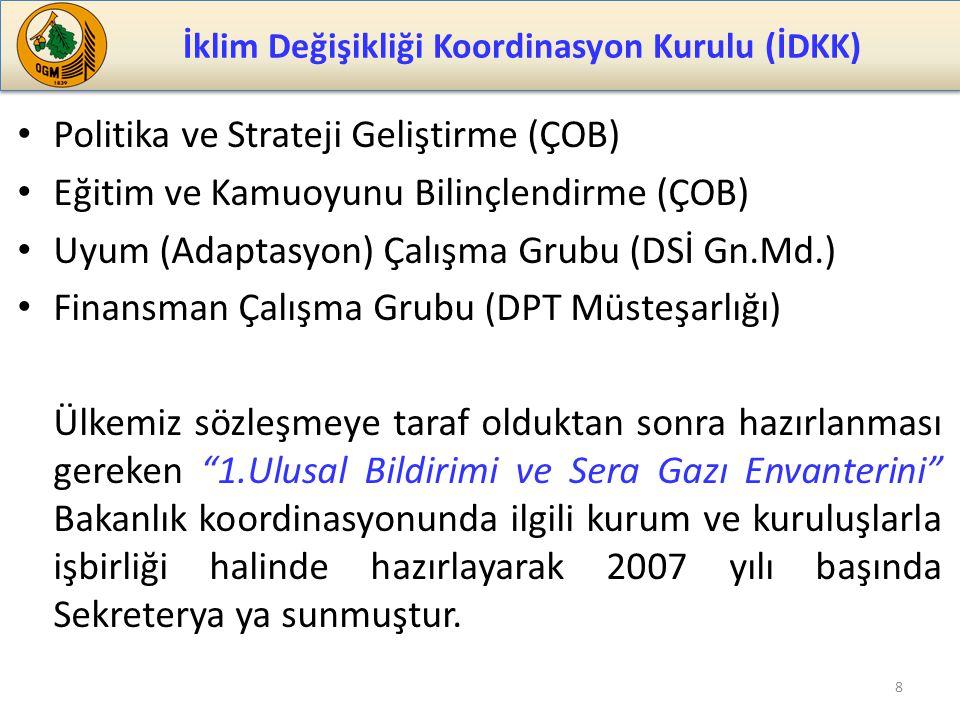 İklim Değişikliği Koordinasyon Kurulu (İDKK)