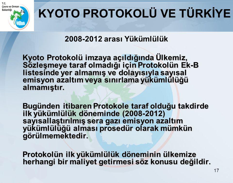 KYOTO PROTOKOLÜ VE TÜRKİYE