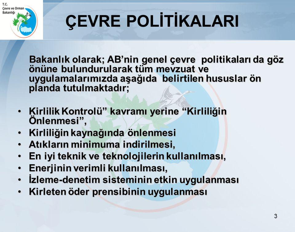 ÇEVRE POLİTİKALARI