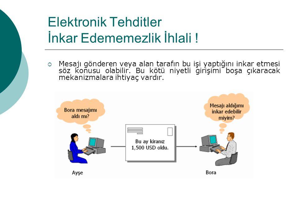 Elektronik Tehditler İnkar Edememezlik İhlali !