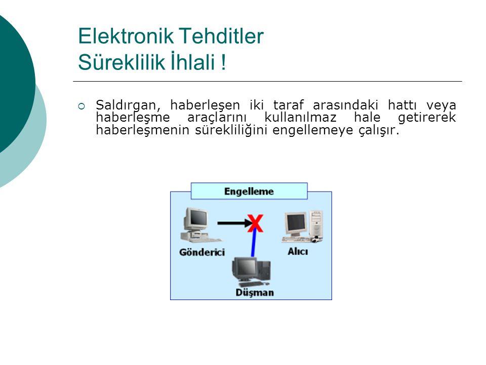 Elektronik Tehditler Süreklilik İhlali !