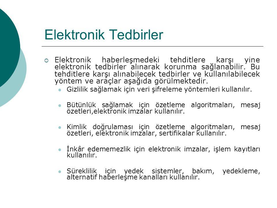 Elektronik Tedbirler