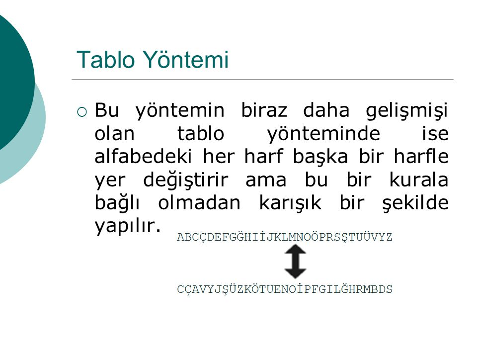 Tablo Yöntemi