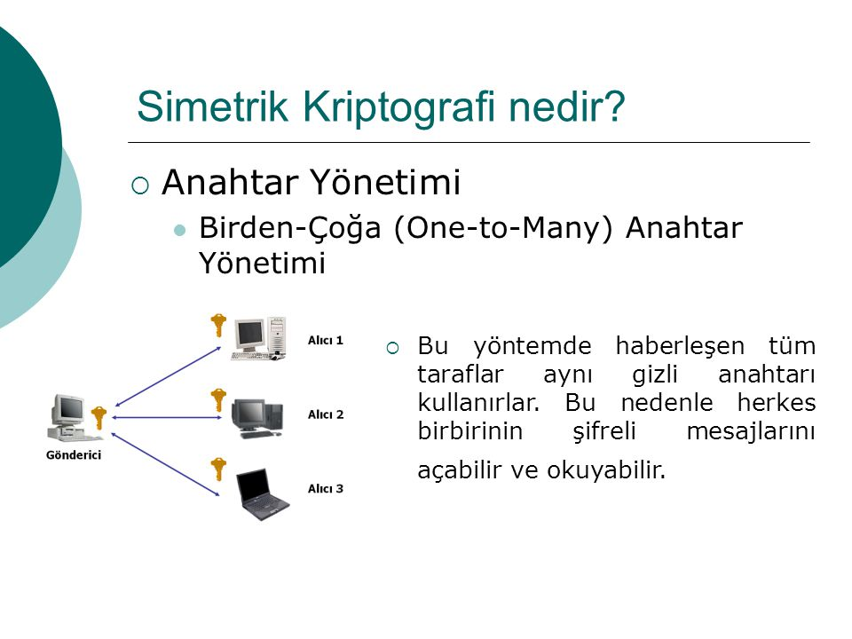 Simetrik Kriptografi nedir