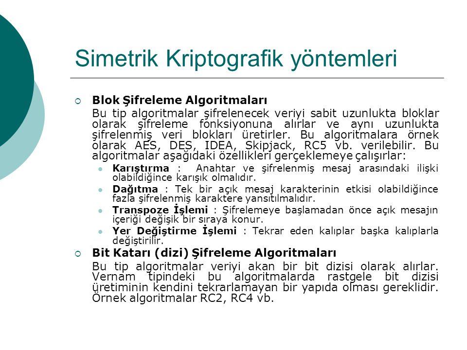 Simetrik Kriptografik yöntemleri