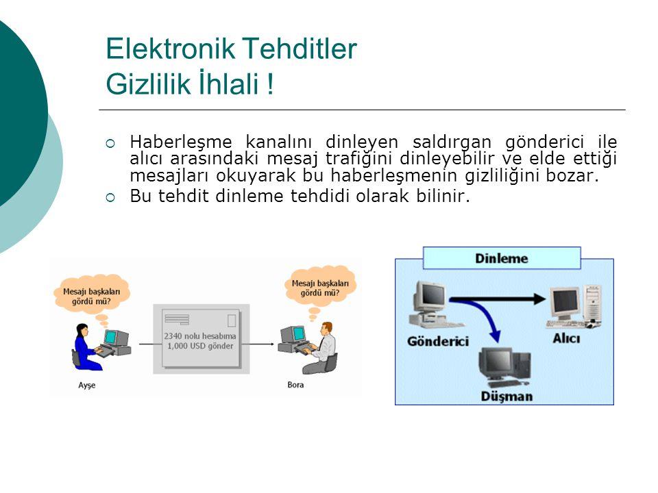 Elektronik Tehditler Gizlilik İhlali !