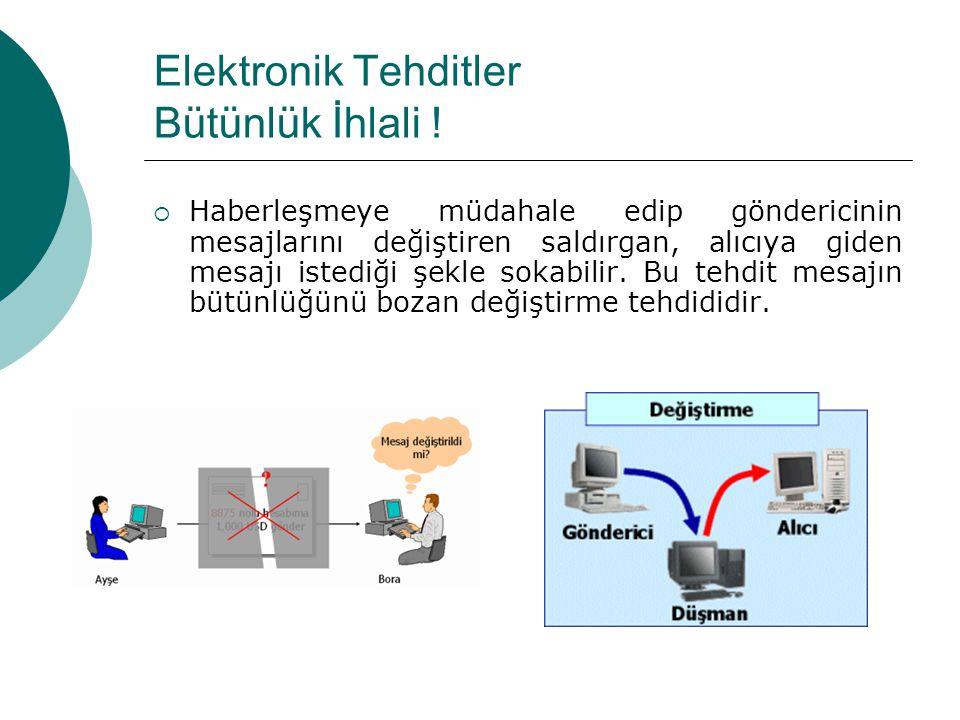 Elektronik Tehditler Bütünlük İhlali !