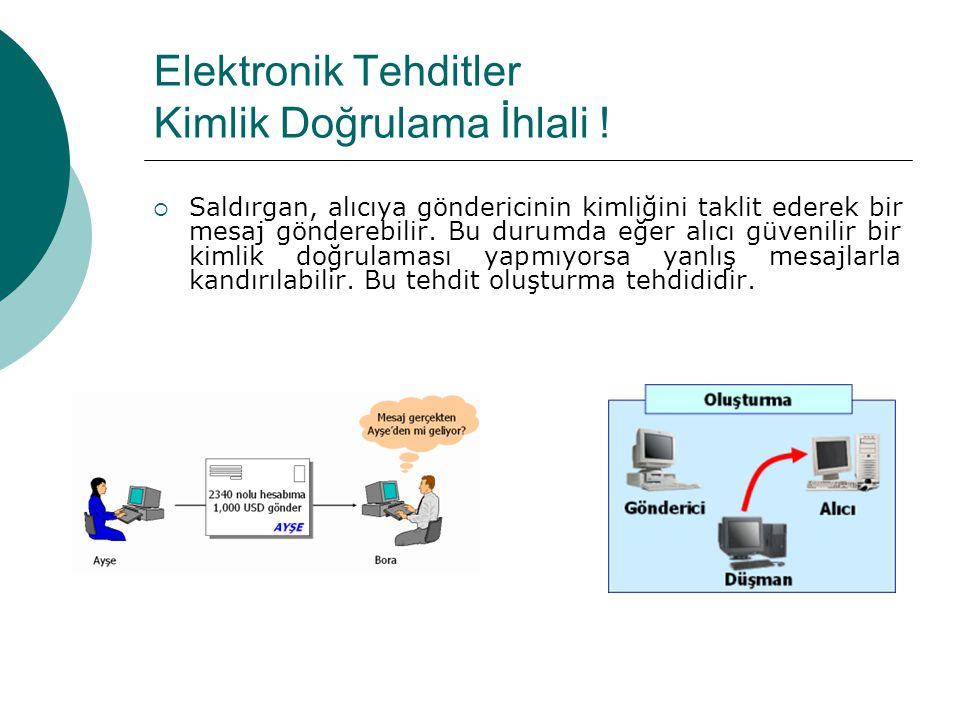Elektronik Tehditler Kimlik Doğrulama İhlali !