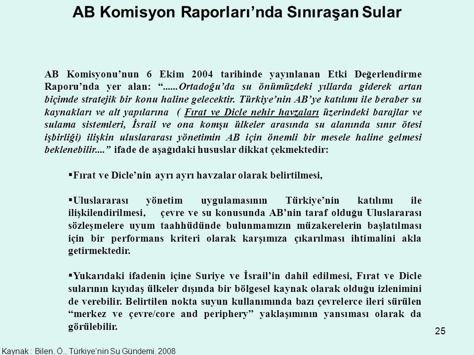AB Komisyon Raporları'nda Sınıraşan Sular