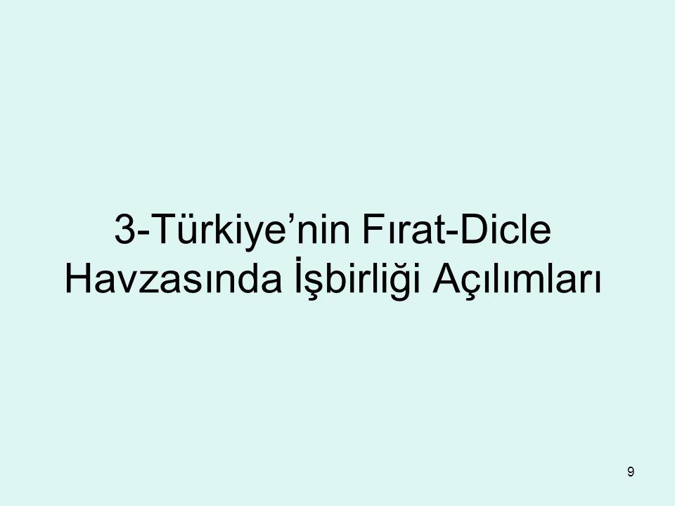 3-Türkiye'nin Fırat-Dicle Havzasında İşbirliği Açılımları