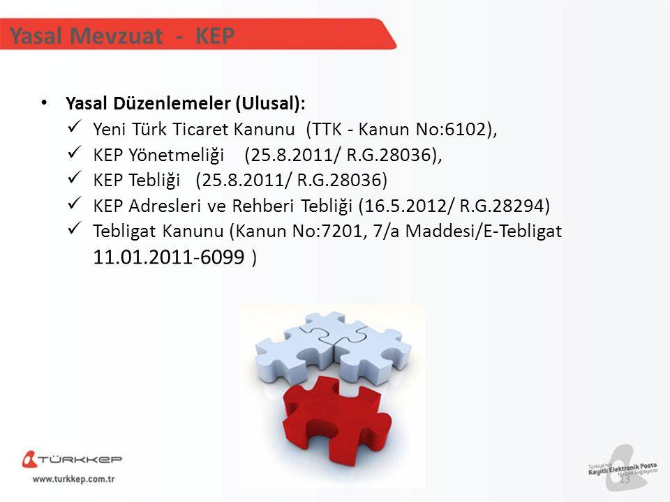 Yasal Mevzuat - KEP Yasal Düzenlemeler (Ulusal):