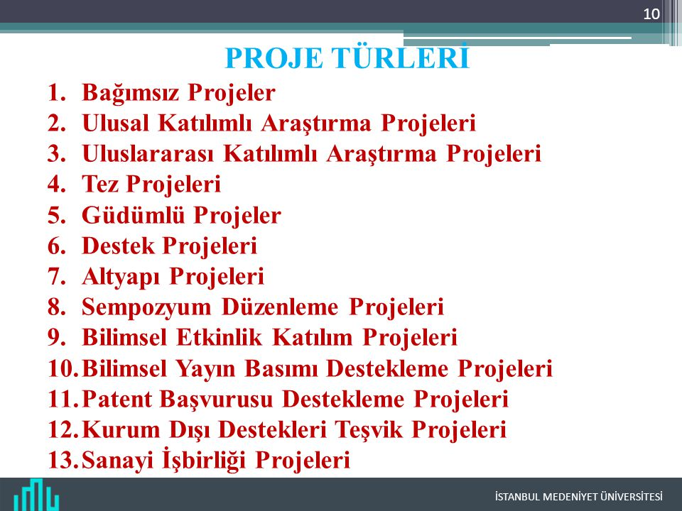 PROJE TÜRLERİ Bağımsız Projeler Ulusal Katılımlı Araştırma Projeleri