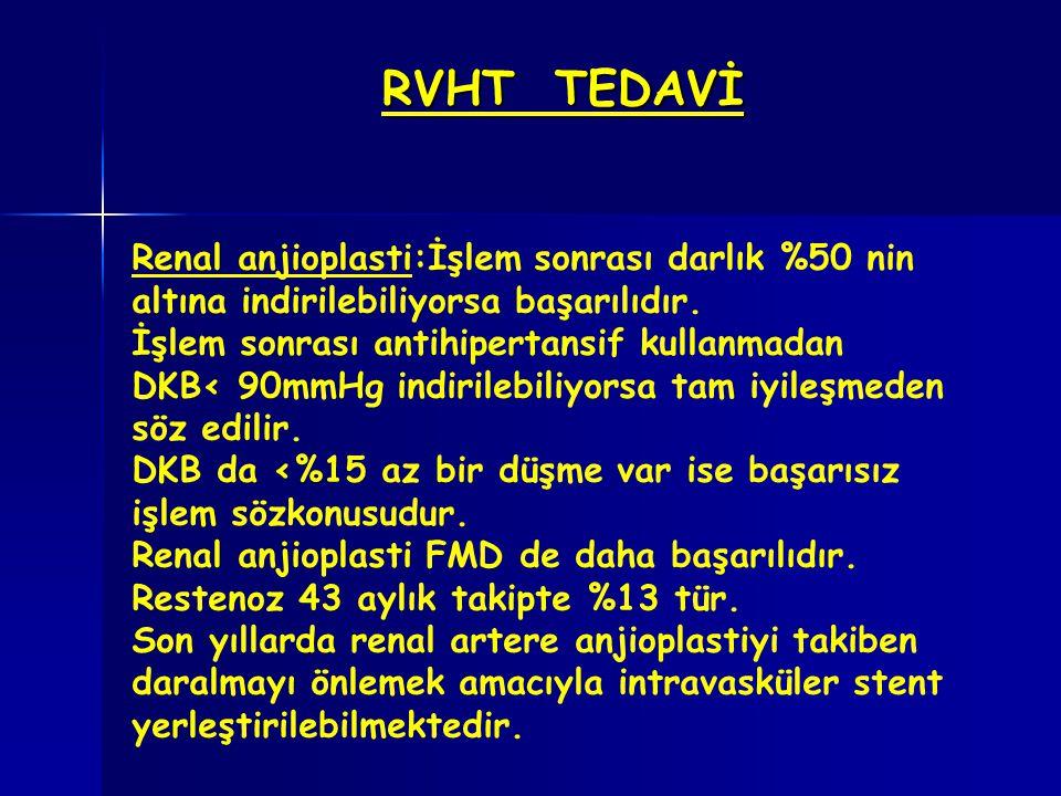 RVHT TEDAVİ Renal anjioplasti:İşlem sonrası darlık %50 nin altına indirilebiliyorsa başarılıdır. İşlem sonrası antihipertansif kullanmadan.