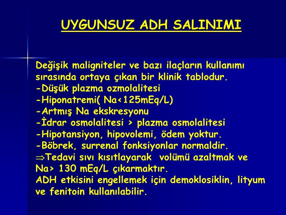 UYGUNSUZ ADH SALINIMI Değişik maligniteler ve bazı ilaçların kullanımı sırasında ortaya çıkan bir klinik tablodur.