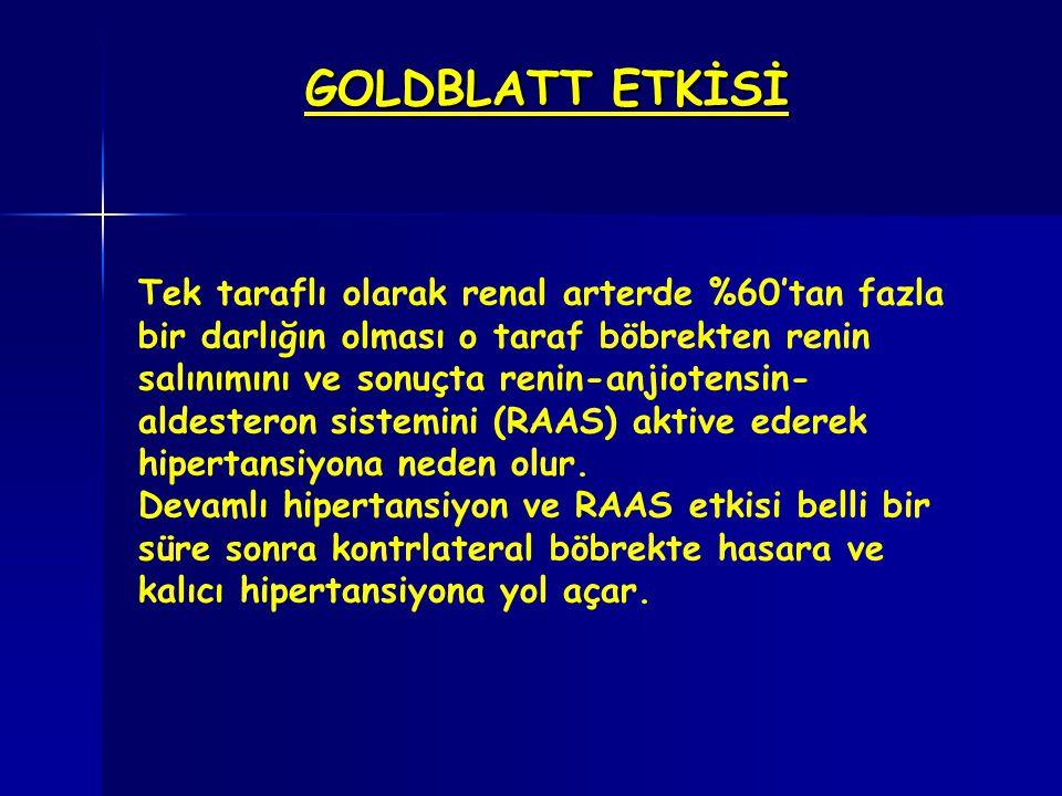 GOLDBLATT ETKİSİ
