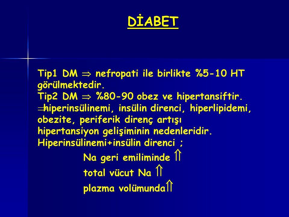 DİABET Tip1 DM  nefropati ile birlikte %5-10 HT görülmektedir.