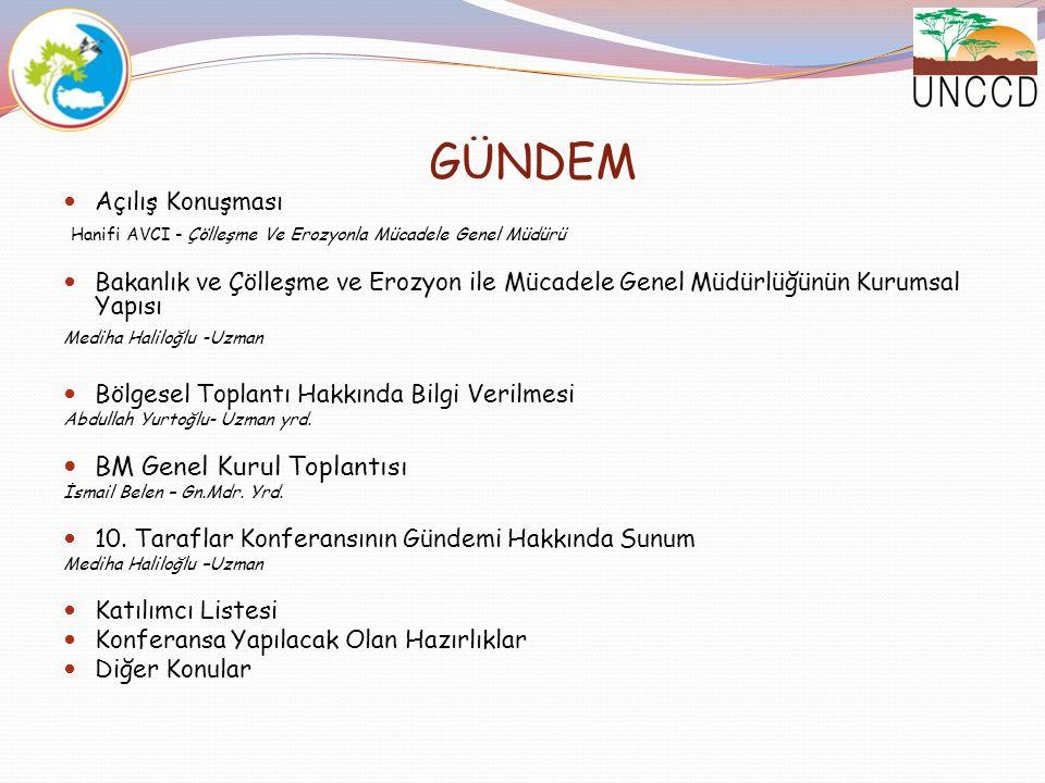 GÜNDEM BM Genel Kurul Toplantısı Açılış Konuşması