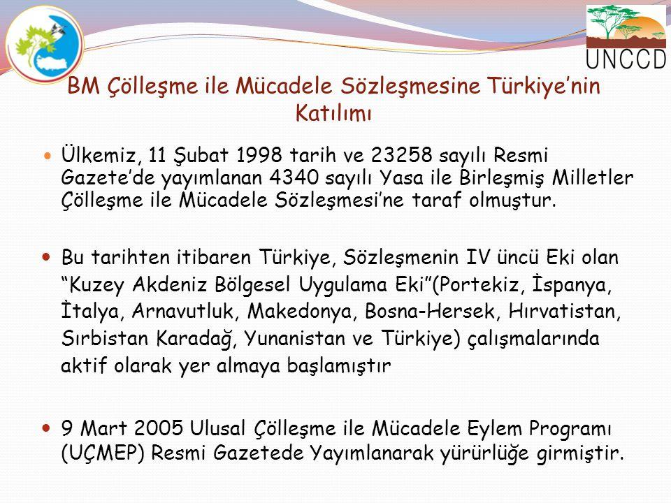 BM Çölleşme ile Mücadele Sözleşmesine Türkiye'nin Katılımı