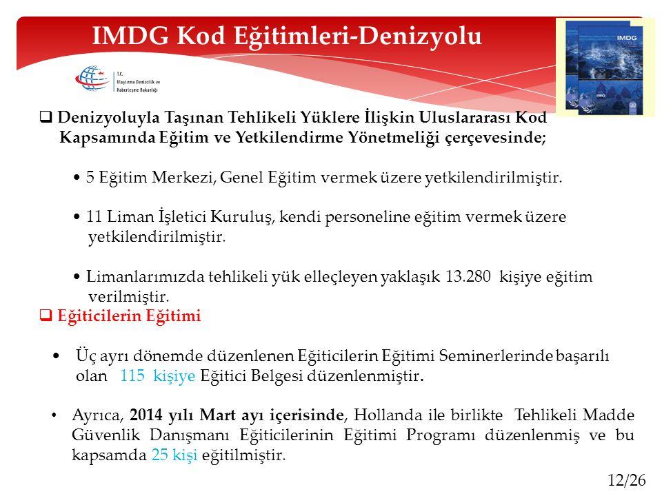 IMDG Kod Eğitimleri-Denizyolu