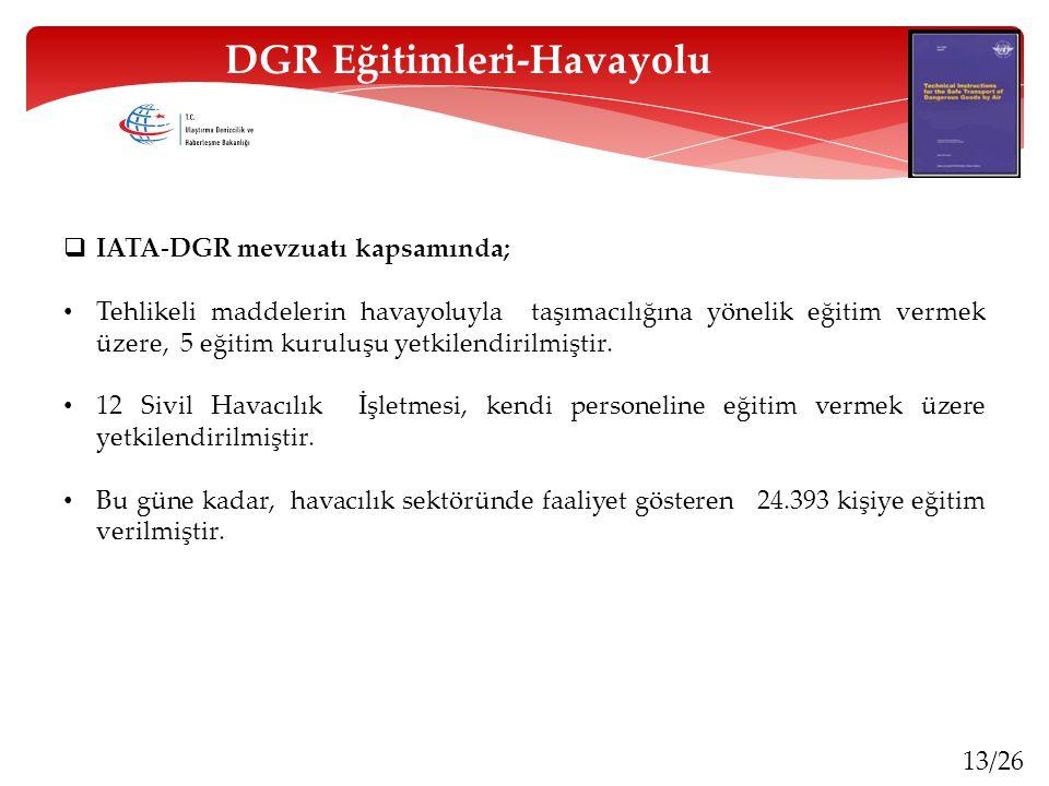 DGR Eğitimleri-Havayolu