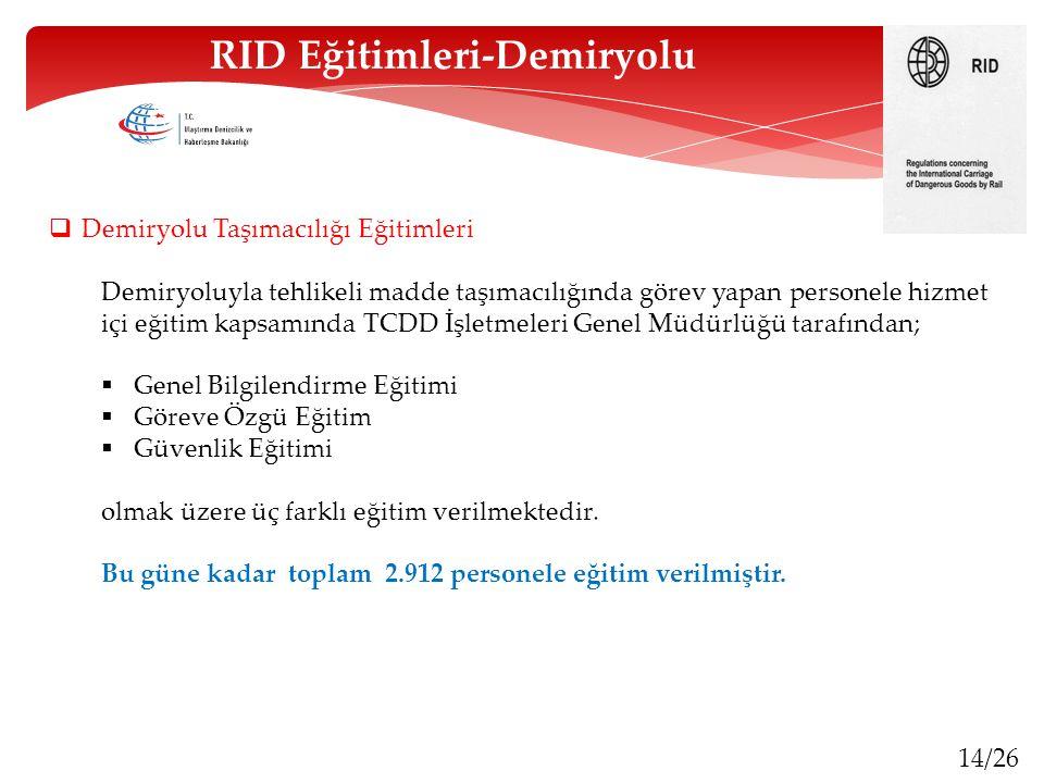 RID Eğitimleri-Demiryolu