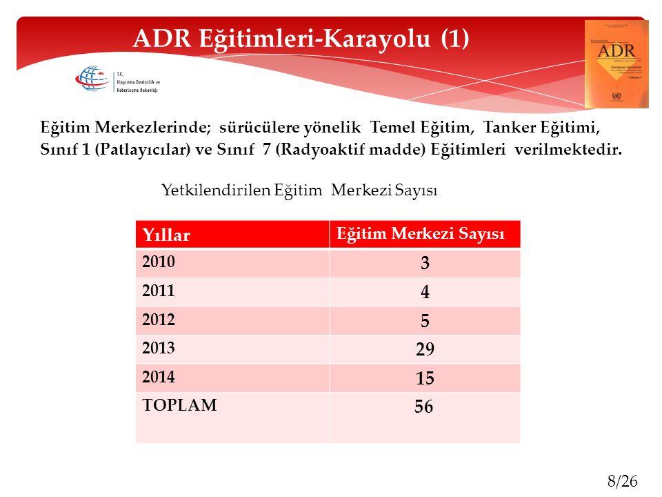 ADR Eğitimleri-Karayolu (1)