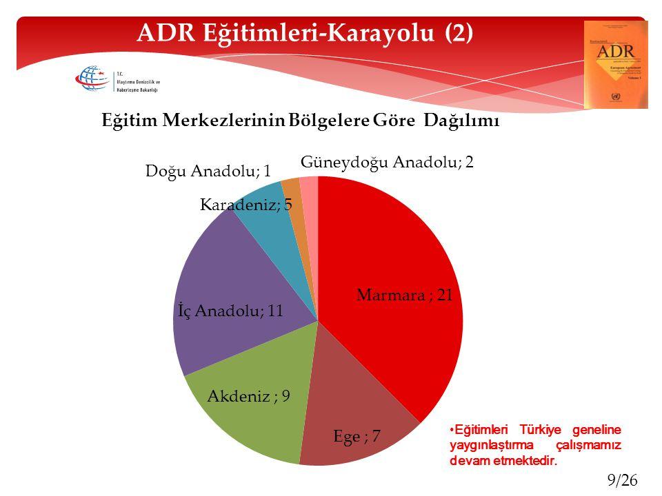ADR Eğitimleri-Karayolu (2)
