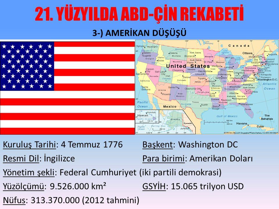 21. YÜZYILDA ABD-ÇİN REKABETİ