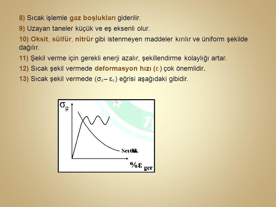 8) Sıcak işlemle gaz boşlukları giderilir.