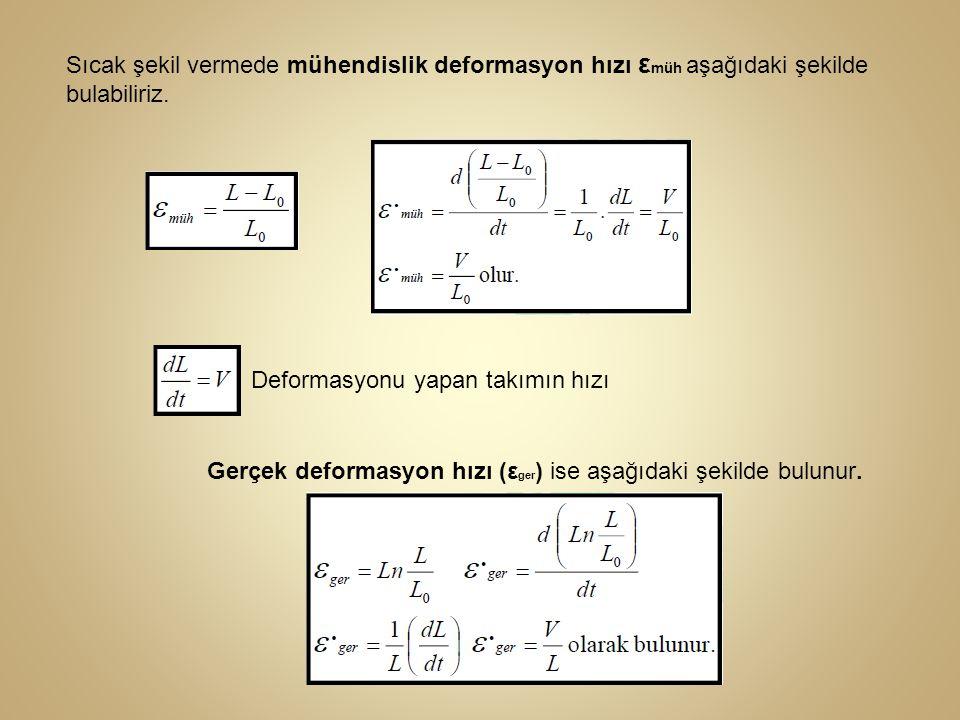 Sıcak şekil vermede mühendislik deformasyon hızı εmüh aşağıdaki şekilde bulabiliriz.