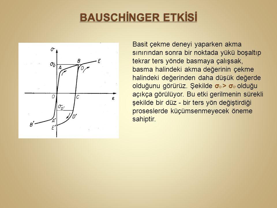 BAUSCHİNGER ETKİSİ