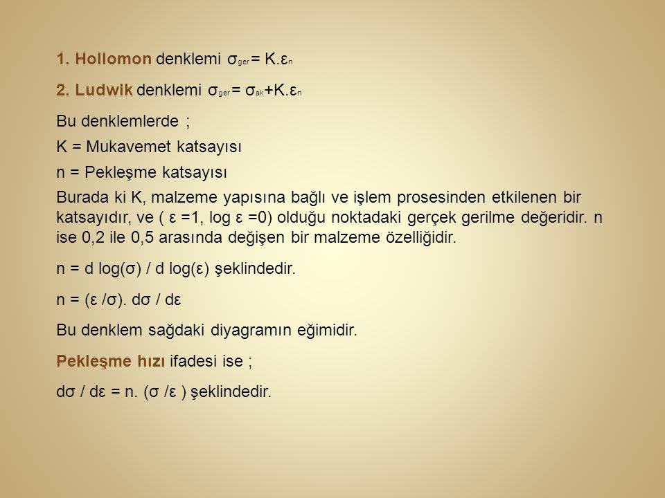 1. Hollomon denklemi σger = K.εn