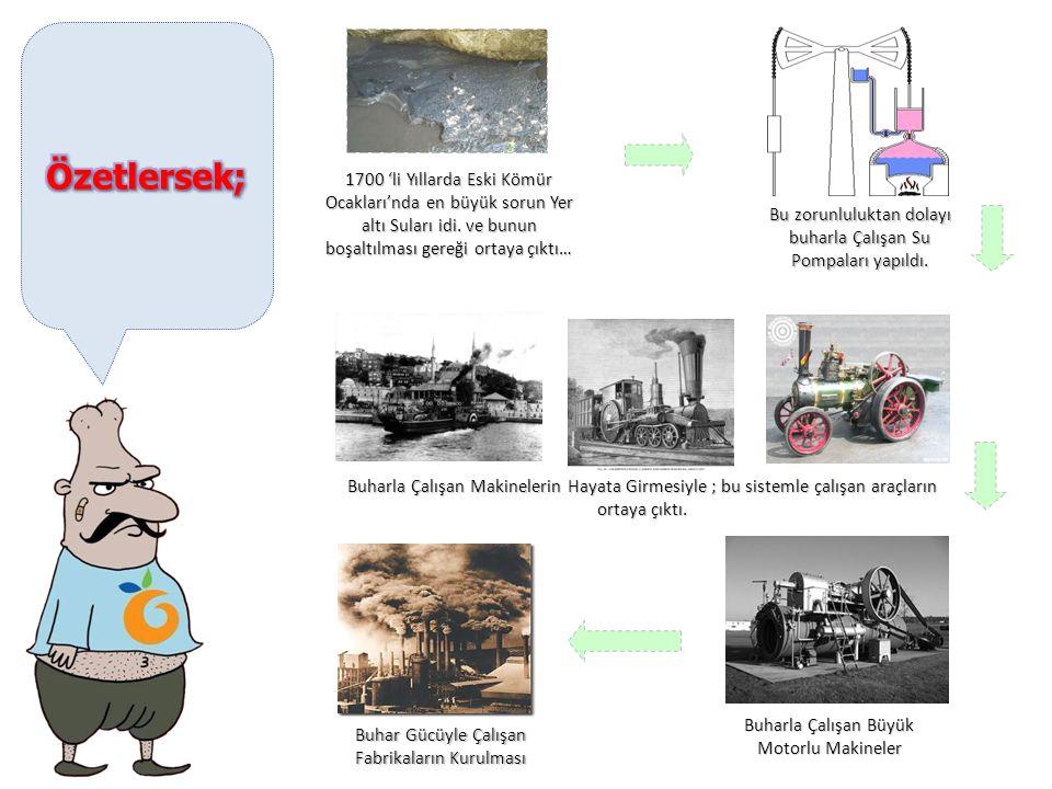 Özetlersek; 1700 'li Yıllarda Eski Kömür Ocakları'nda en büyük sorun Yer altı Suları idi. ve bunun boşaltılması gereği ortaya çıktı…