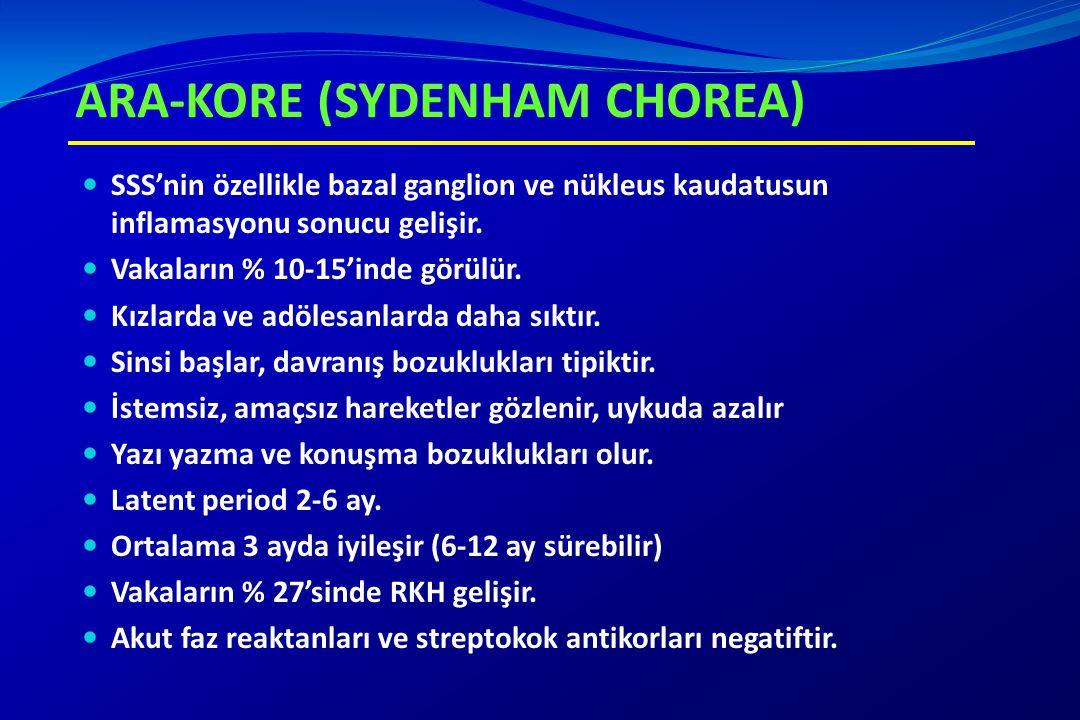 ARA-KORE (SYDENHAM CHOREA)