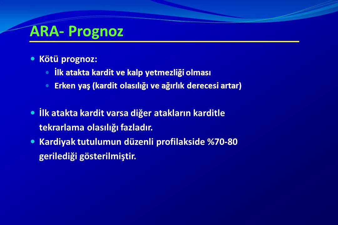 ARA- Prognoz Kötü prognoz: