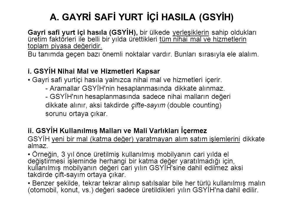 A. GAYRİ SAFİ YURT İÇİ HASILA (GSYİH)
